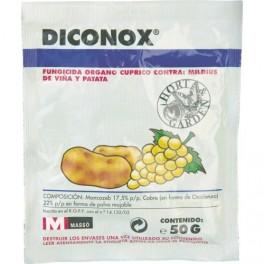 DICONOX
